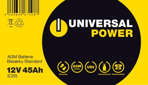 Aufkleber für Universal Power UPS12-45, bitte 12LS-45 überkleben