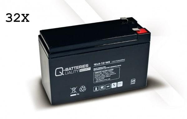 Ersatzakku für APC Smart-UPS DP SUDP10000I APC Batteriekit für Smart-UPS DP 4-10kVA Markenakku / VdS