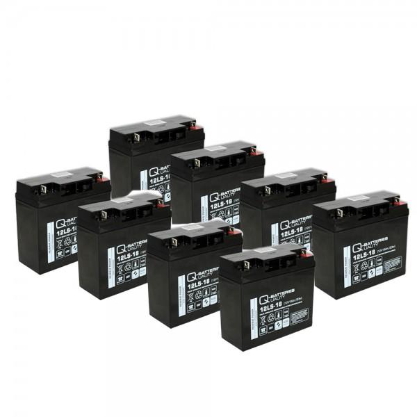 Ersatzakku für APC Smart-UPS SUA5000RMI5U RBC55 RBC 55 / Markenakku mit VdS