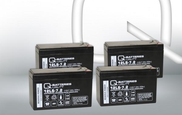 Ersatzakku für AIPTEK PowerWalker VI 1500R / Markenakku mit VdS