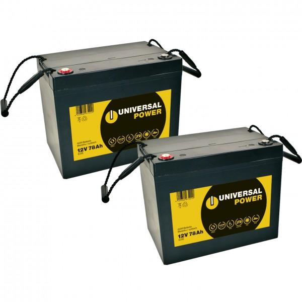 Ersatzakku für Vermeiren Carpo 4 Elektromobil 2 x 12LC-75 12V 77 Ah zyklenfeste AGM Batterie