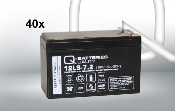 Ersatzakku für Best Power B610 Batt 5000/6000 / Markenakku mit VdS
