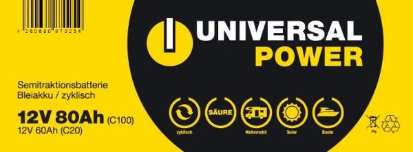 Aufkleber für Universal Power UPA12-80, bitte 12SEM-60 austauschen