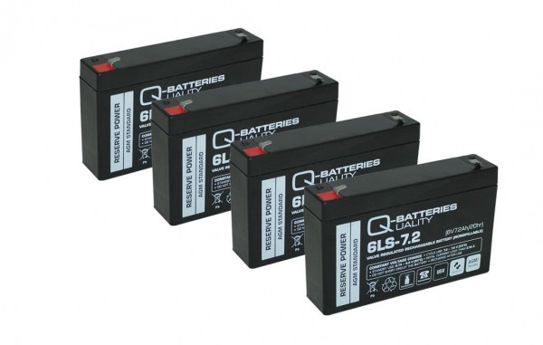 Ersatzakku für APC Smart-UPS SUA750RMI1U RBC34 RBC 34
