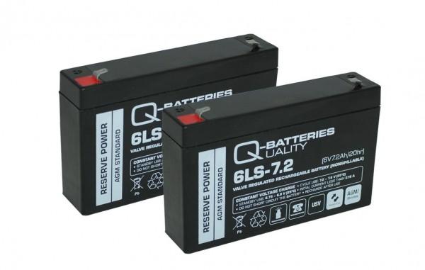 Ersatzakku für APC Smart-UPS SC SC250RMI1U RBC18