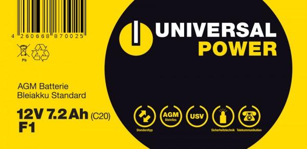 Aufkleber für Universal Power UPS12-7.2 F1, bitte 12LS-7,2 F1 überkleben