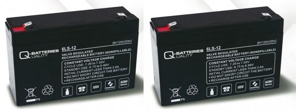 Ersatzakku für APC Back-UPS BK650 RBC3 RBC 3 / Markenakku mit VdS