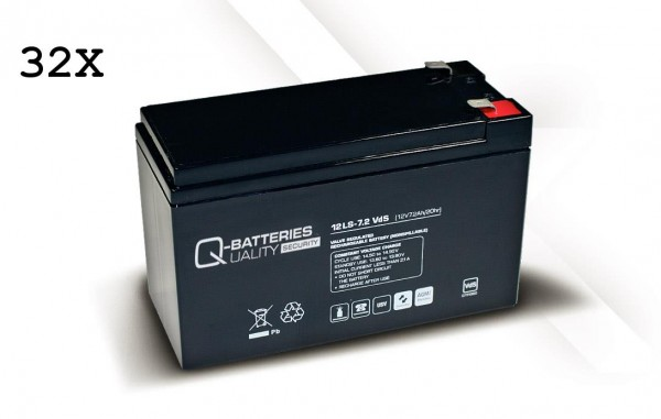 Ersatzakku für APC Smart-UPS VT SUVTP15KH3B4 APC SYBT4 für Smart-UPS VT 15kVA Markenakku mit VdS