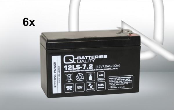 Ersatzakku für AIPTEK PowerWalker VFI 3000 LCD / Markenakku mit VdS