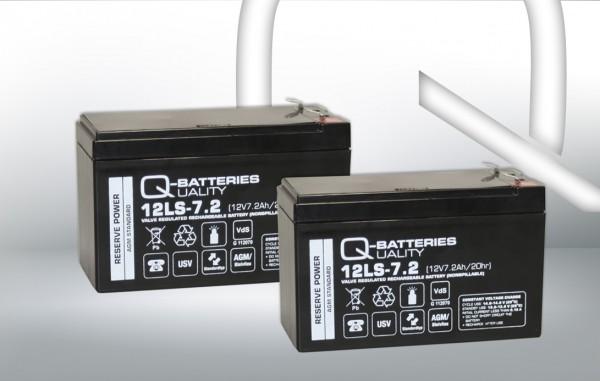 Ersatzakku für Best Power Patriot SMT 750VA/ Markenakku mit VdS