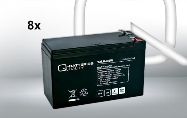 Ersatzakku für Best Power Axxium RM Batt 2000/3000 USV-Anlage