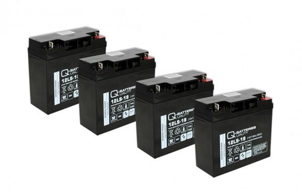 Ersatzakku für APC Smart-UPS XL SUA2200XLI RBC55 RBC 55 / Markenakku mit VdS