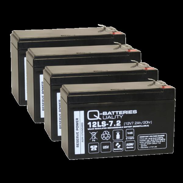 Ersatzakku für APC Smart-UPS 1500 RBC133 / Markenakku mit VdS